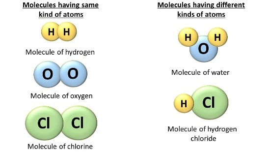 how are molecules different than atoms