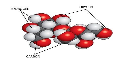 A molecule of Sugar, which is the smallest particle of sugar crystal. It consist of three kinds of atoms - hydrogen, oxygen & carbon
