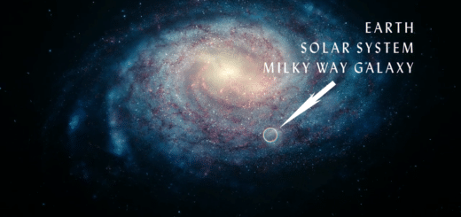 Location of Solar System in Milky Way