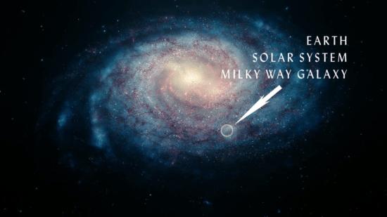 Location of Solar System in Milky Way