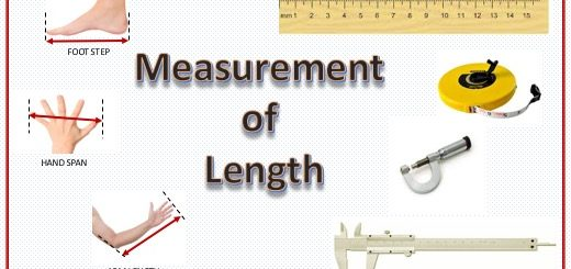 Ancient & Modern Instruments used for measurement of length