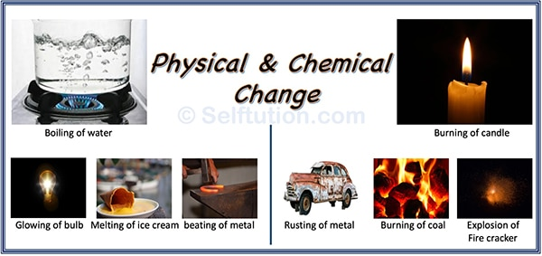 Physical And Chemical Change With Examples Selftution